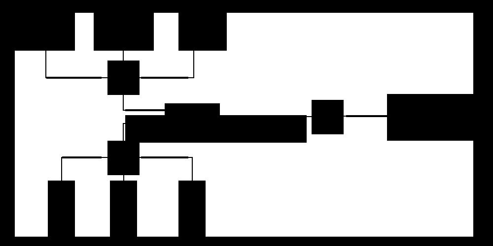 Netzwerkstruktur Beispiel