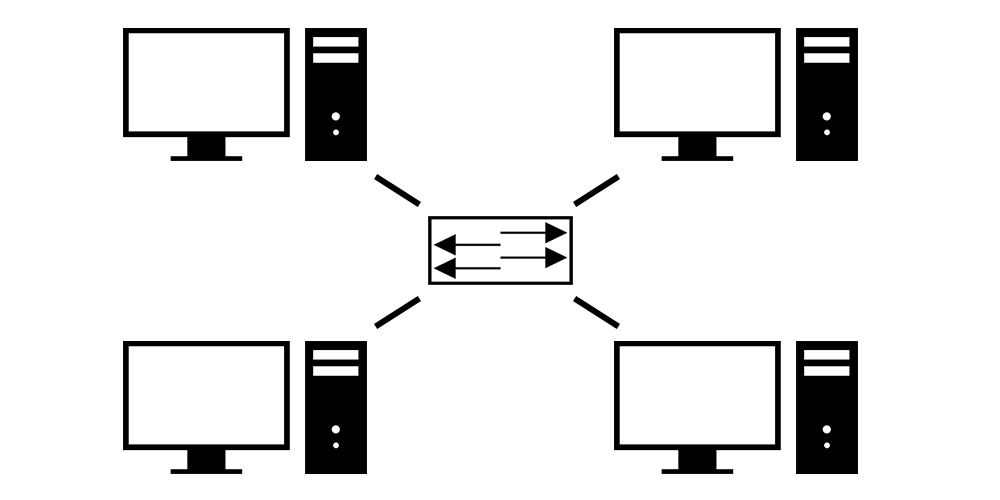 Sterntopologie - Netztopologien